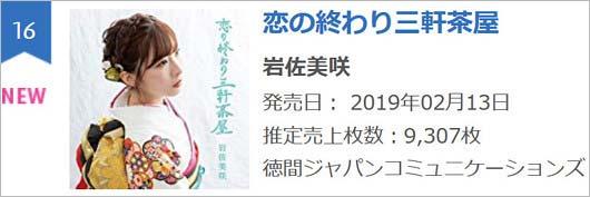 『恋の終わり三軒茶屋』の初登場順位・初週売り上げ枚数
