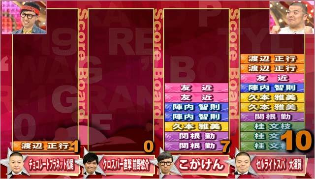 R-1ぐらんぷり2019決勝トーナメントAブロック結果
