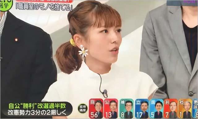 zero選挙2019出演の若槻千夏