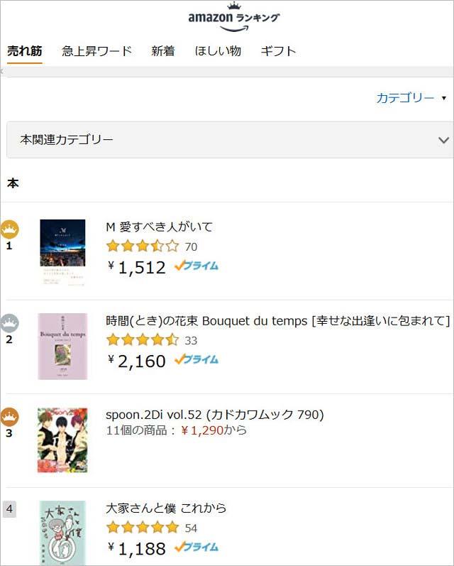 Amazon本の売れ筋ランキング・浜崎あゆみの本が1位