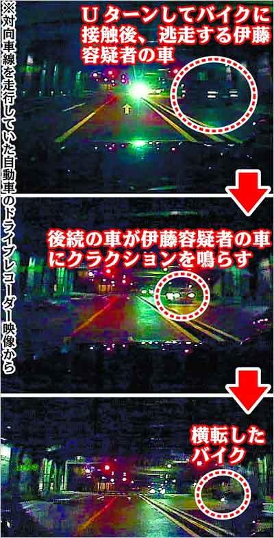 伊藤健太郎のひき逃げ事故・ドライブレコーダーの写真